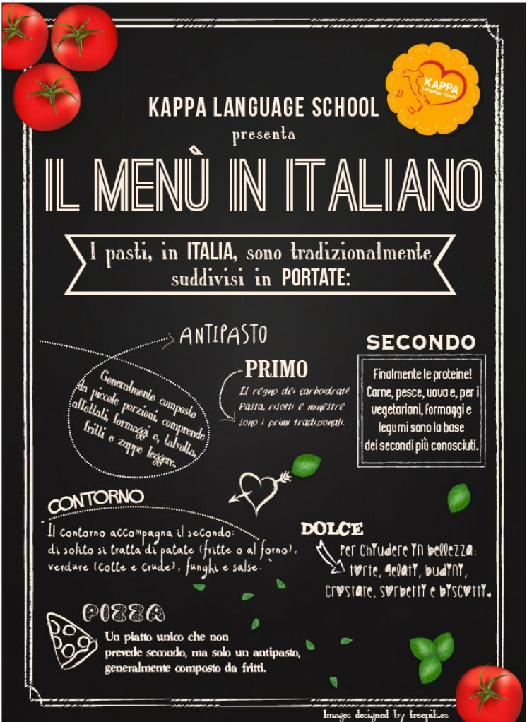 English In Italian: Learn Italian Words: Il Menù In Italiano!
