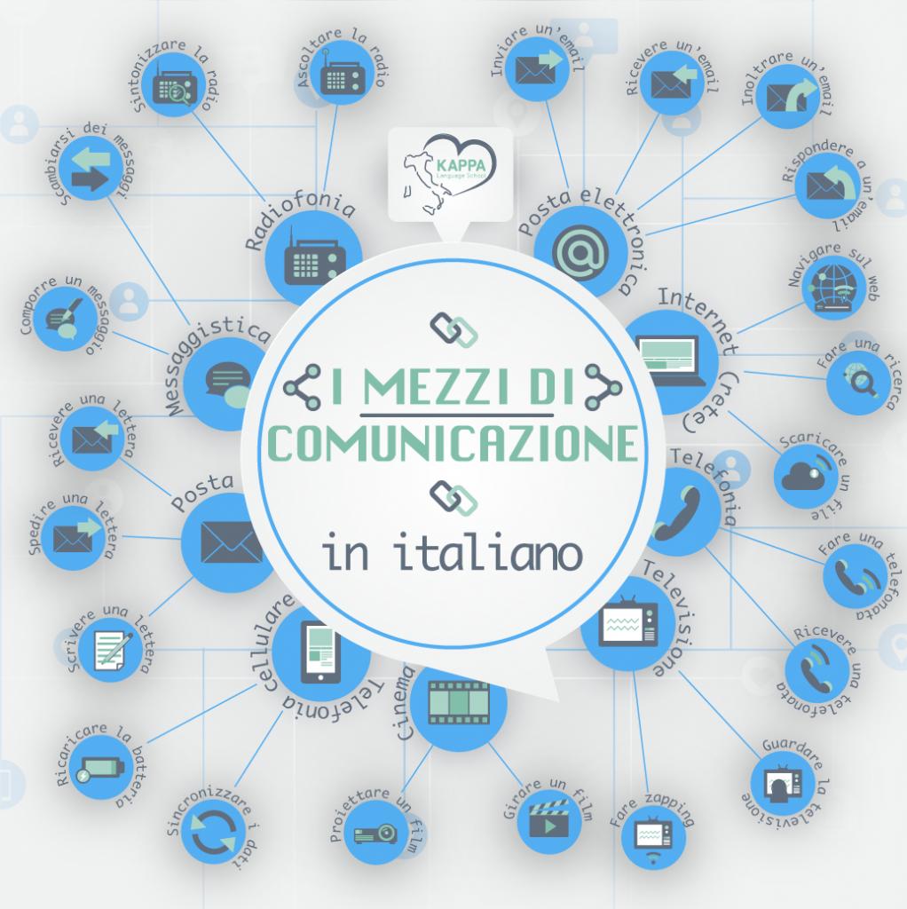 Italian words media