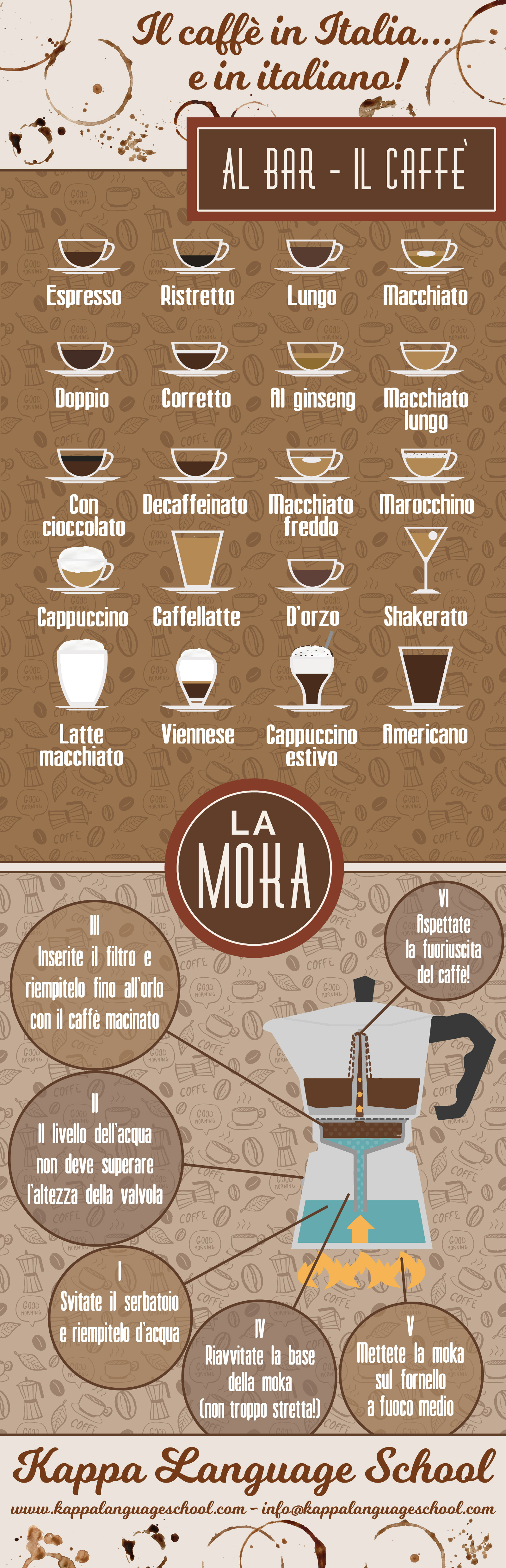 learn italian words espresso